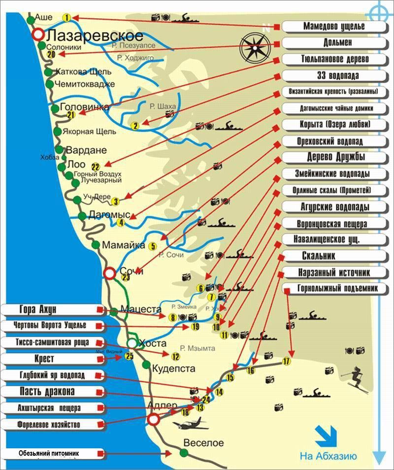 экскурсионная карта Сочи
