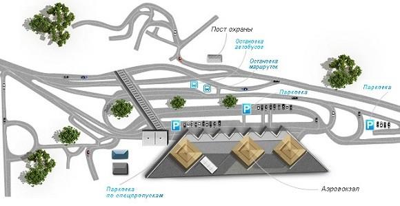 аэропорт сочи схема