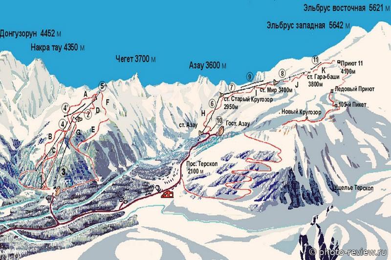 Приэльбрусье карта